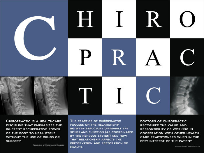 Chiropractic Defined