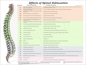 vertebrae spinal subluxation symptoms chart
